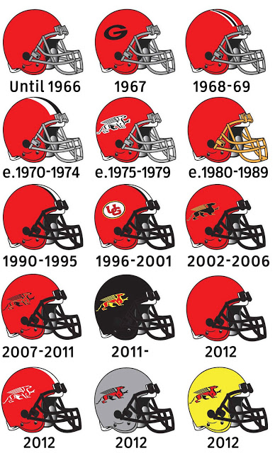 Guelph-helmet-history