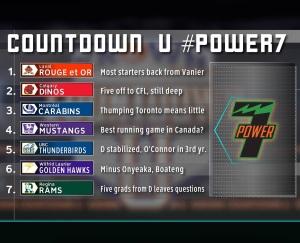 Power 7