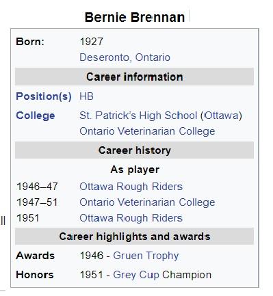 B Brennan Wiki